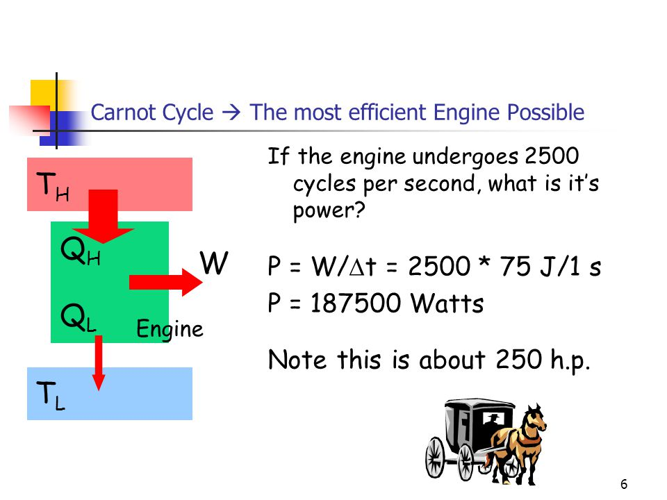 5 Carnot Cycle  The most efficient Engine Possible If the temperature of the cold reservoir is 190 K, what is the temperature of the hot reservoir.