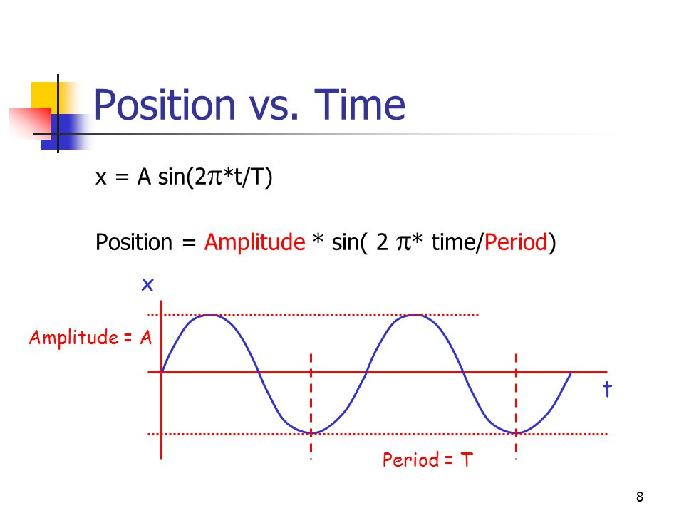 7 Periodic Motion Many kinds of motion are periodic.