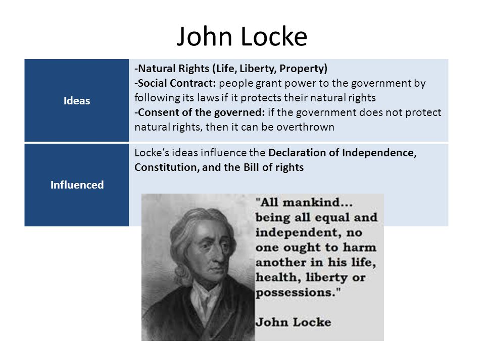 John Locke Ideas -Natural Rights (Life, Liberty, Property) -Social Contract: people grant power to the government by following its laws if it protects