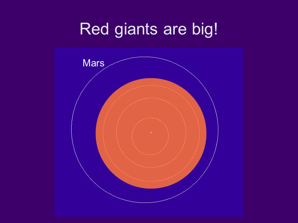 Red giants are big! Mars