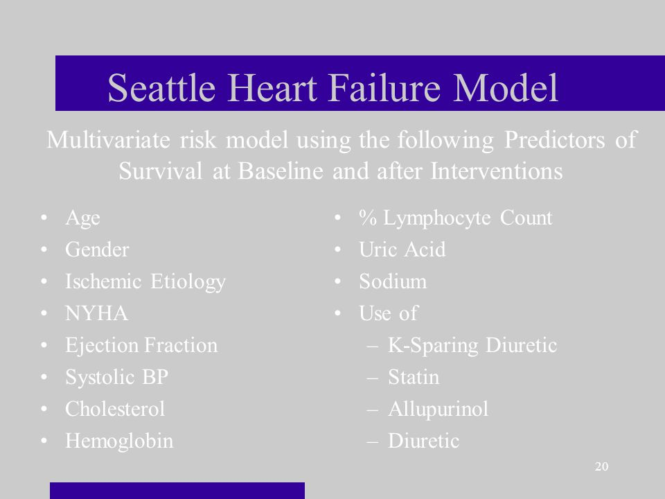 20 Seattle Heart Failure Model Age Gender Ischemic Etiology NYHA Ejection Fraction Systolic BP Cholesterol Hemoglobin % Lymphocyte Count Uric Acid Sodium Use of –K-Sparing Diuretic –Statin –Allupurinol –Diuretic Multivariate risk model using the following Predictors of Survival at Baseline and after Interventions
