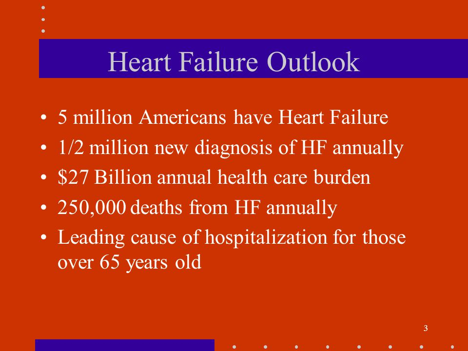 3 Heart Failure Outlook 5 million Americans have Heart Failure 1/2 million new diagnosis of HF annually $27 Billion annual health care burden 250,000 deaths from HF annually Leading cause of hospitalization for those over 65 years old