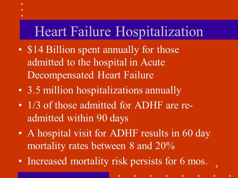 5 Heart Failure Future