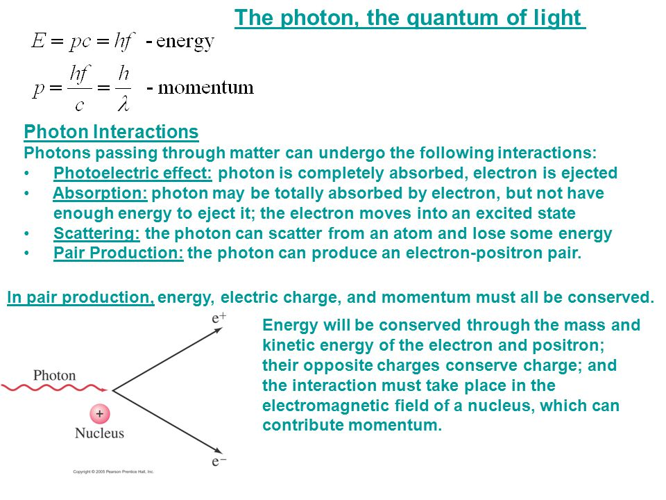 The photon, the quantum of light Photon Interactions Photons passing through matter can undergo the following interactions: Photoelectric effect: phot