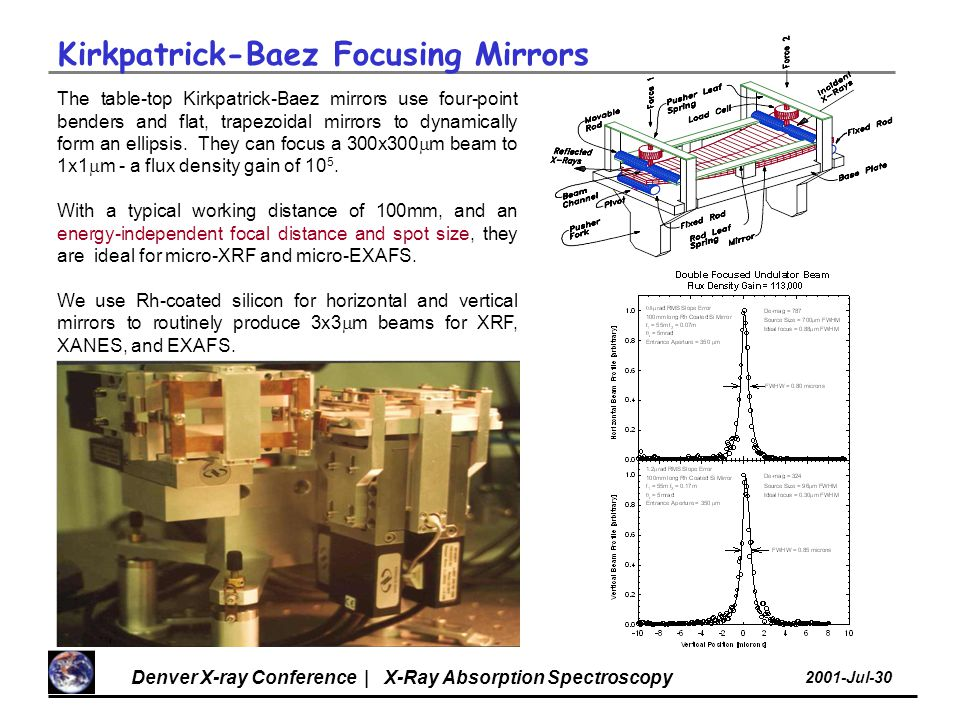 Denver X-ray Conference | X-Ray Absorption Spectroscopy 2001-Jul-30 The table-top Kirkpatrick-Baez mirrors use four-point benders and flat, trapezoidal mirrors to dynamically form an ellipsis.