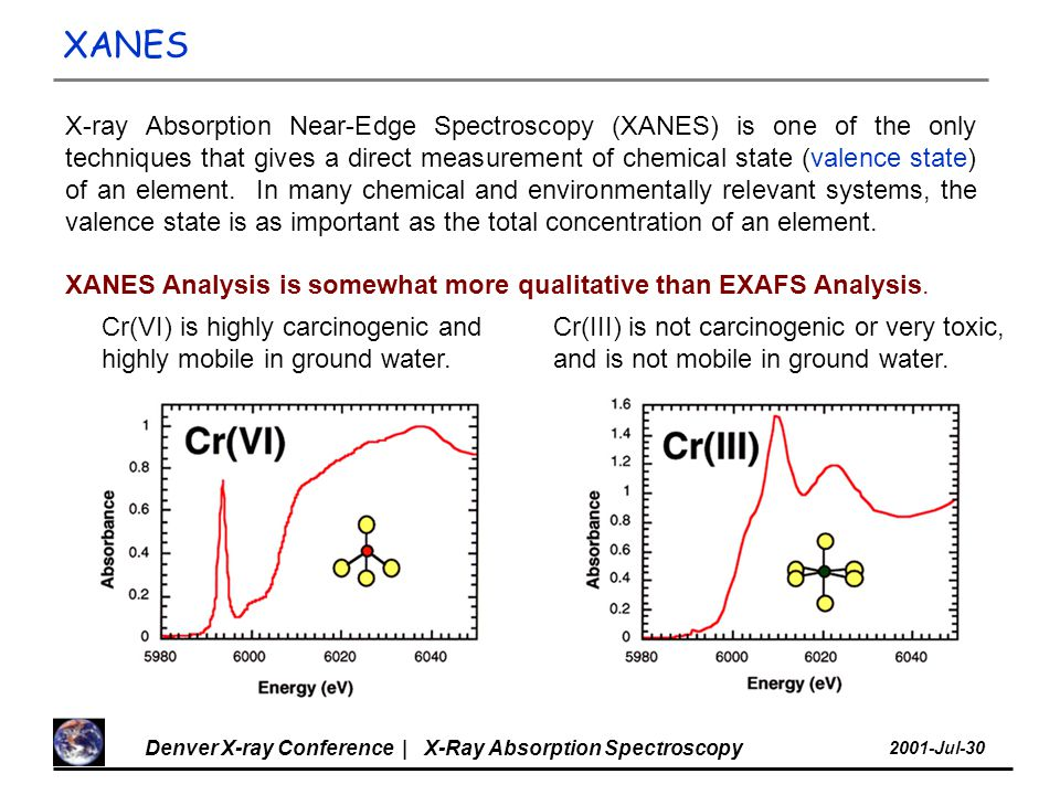 Denver X-ray Conference | X-Ray Absorption Spectroscopy 2001-Jul-30 X-ray Absorption Near-Edge Spectroscopy (XANES) is one of the only techniques that gives a direct measurement of chemical state (valence state) of an element.