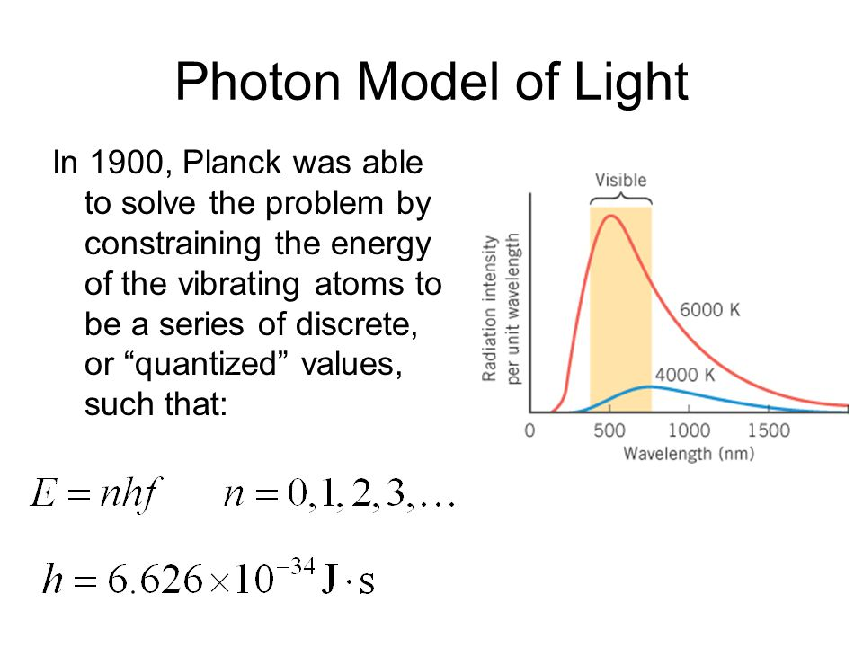Photon Model of Light In 1900, Planck was able to solve the problem by constraining the energy of the vibrating atoms to be a series of discrete, or ""