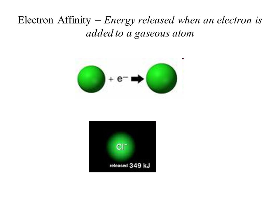 Electron Affinity = Energy released when an electron is added to a gaseous atom