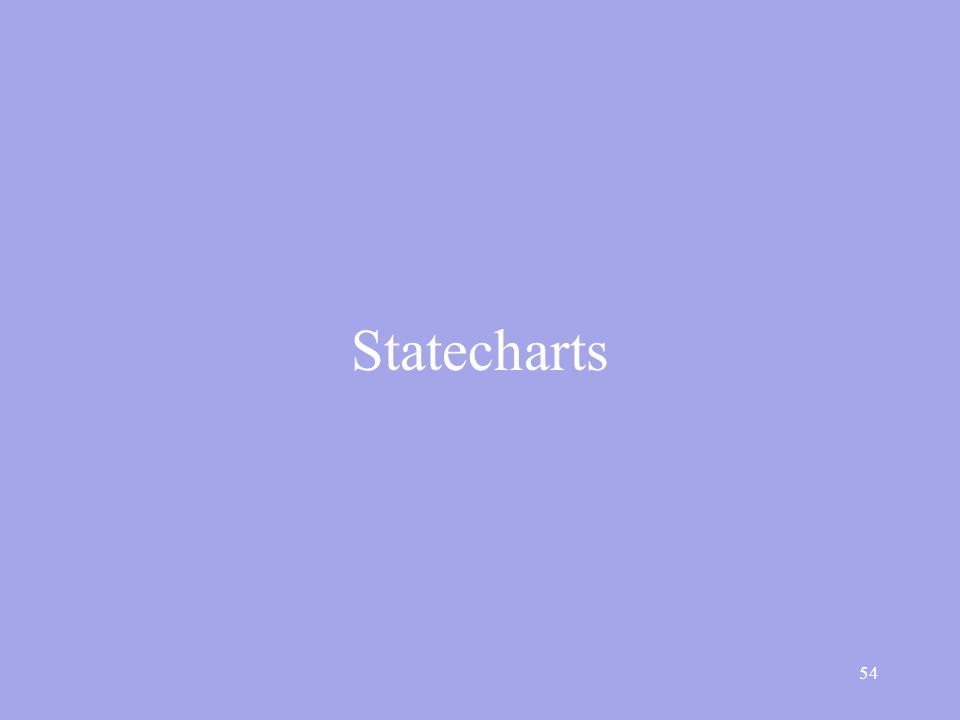54 Statecharts
