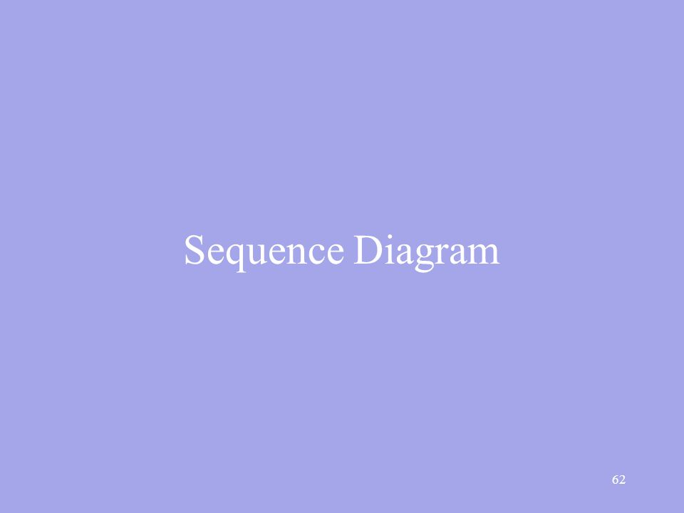 62 Sequence Diagram