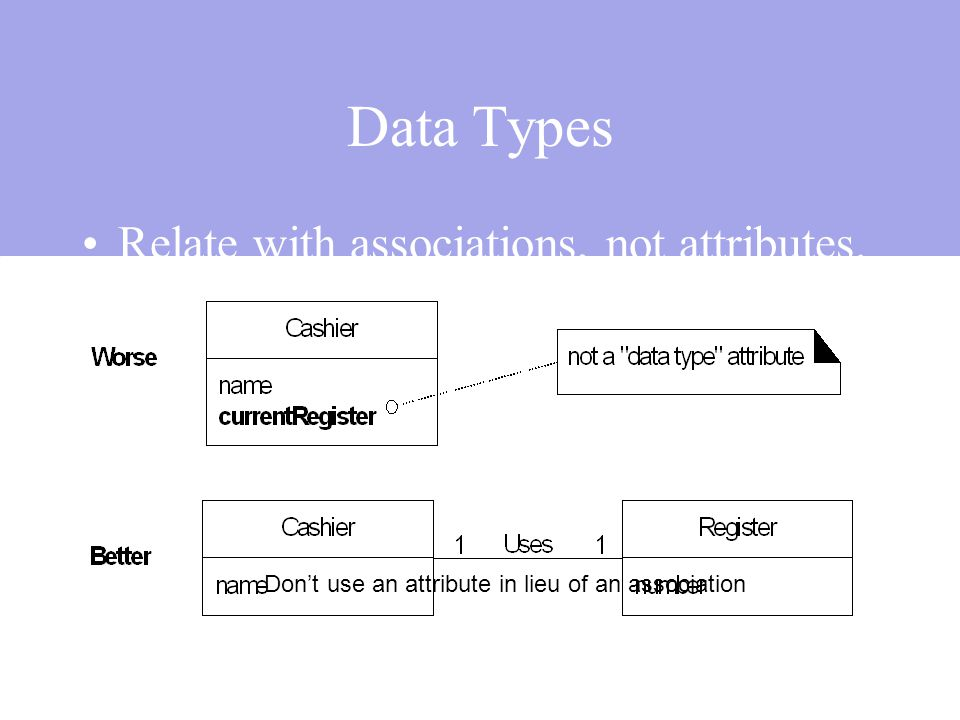 Data Types Relate with associations, not attributes.