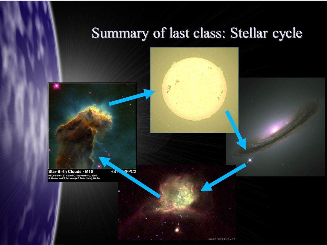 Summary of last class: Stellar cycle