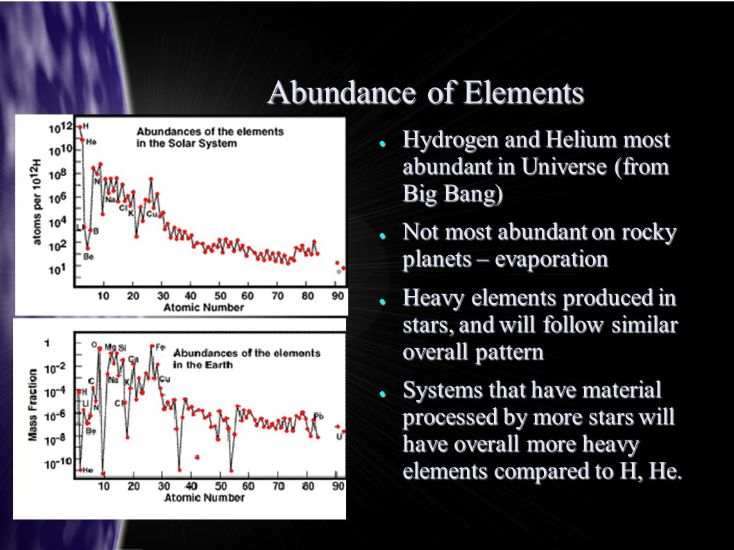 Abundance of Elements ● Hydrogen and Helium most abundant in Universe (from Big Bang) ● Not most abundant on rocky planets – evaporation ● Heavy elements produced in stars, and will follow similar overall pattern ● Systems that have material processed by more stars will have overall more heavy elements compared to H, He.