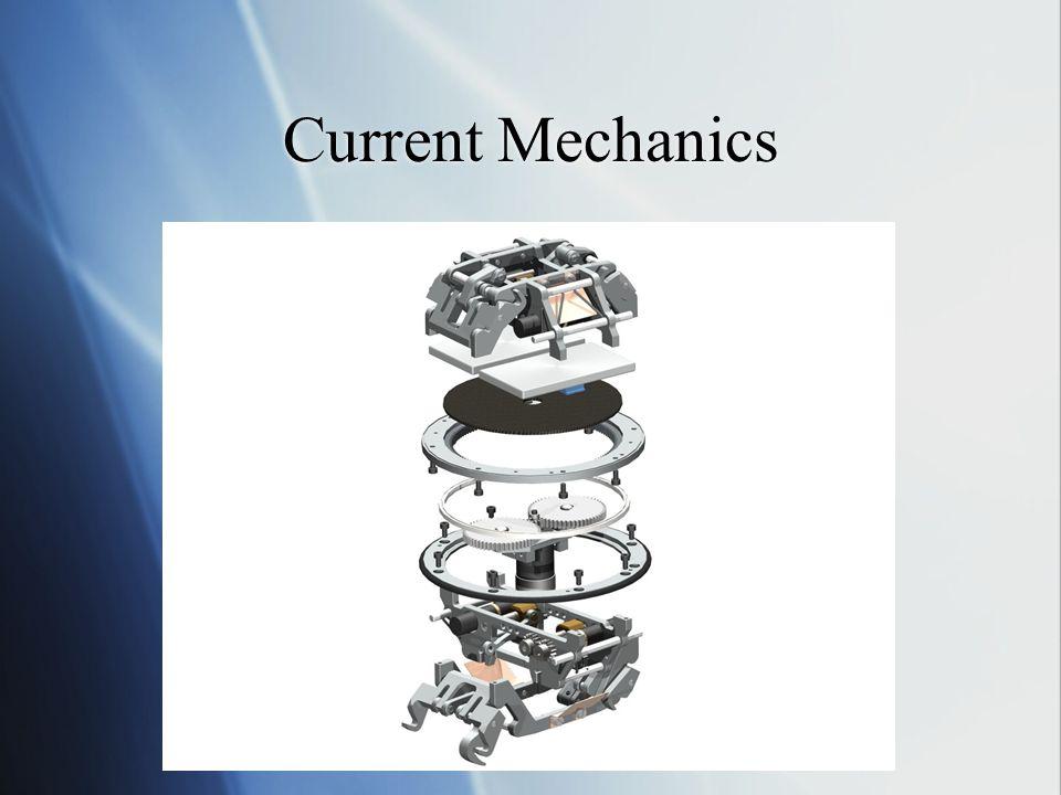Current Mechanics