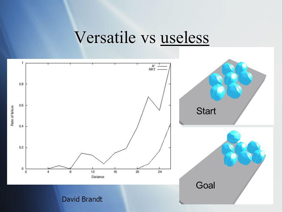 Versatile vs useless David Brandt Start Goal