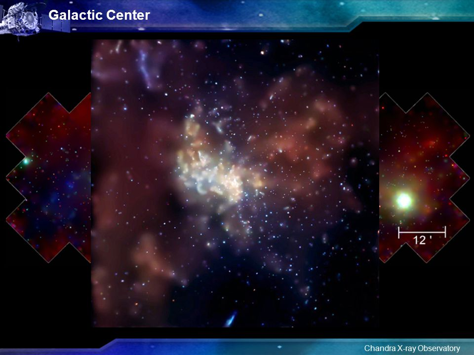 Chandra X-ray Observatory Dark E Parameter Galactic Center