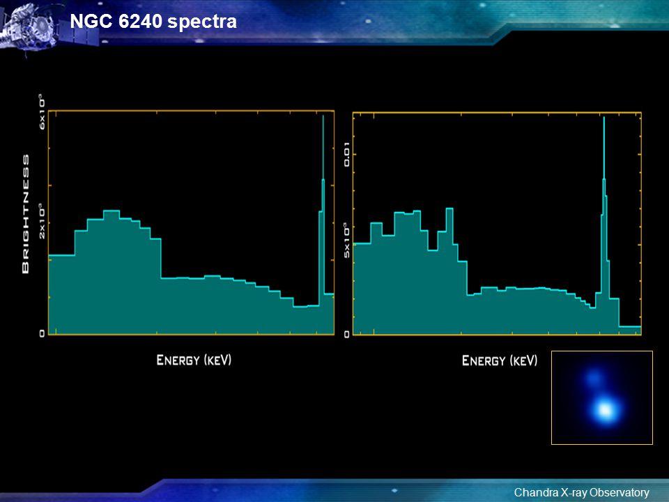 Chandra X-ray Observatory NGC 6240 spectra