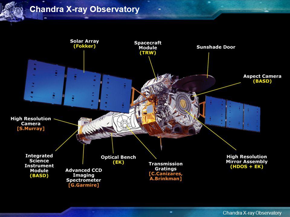 Chandra X-ray Observatory G1.9 Chandra X-ray Observatory