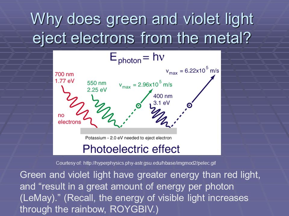 Why does green and violet light eject electrons from the metal.