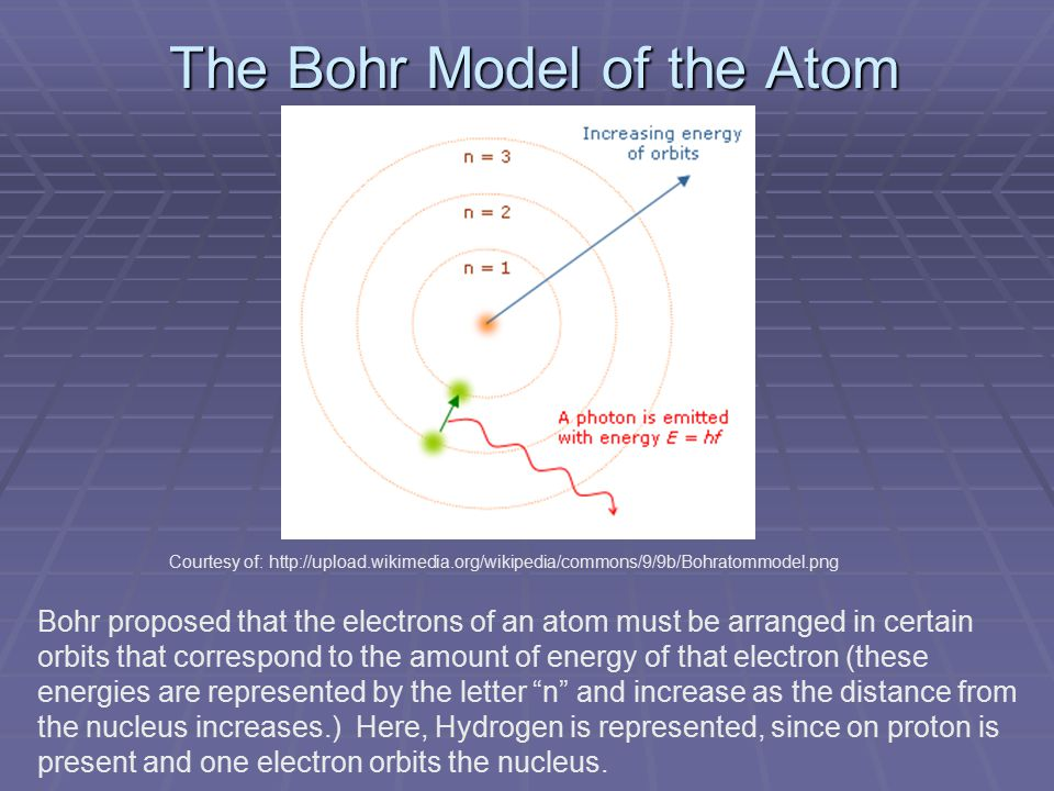 The Bohr Model of the Atom Bohr proposed that the electrons of an atom must be arranged in certain orbits that correspond to the amount of energy of that electron (these energies are represented by the letter n and increase as the distance from the nucleus increases.) Here, Hydrogen is represented, since on proton is present and one electron orbits the nucleus.