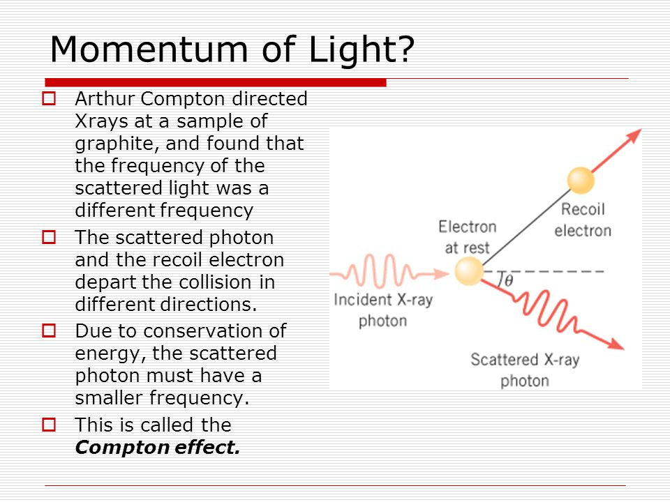 Momentum of Light? AArthur Compton directed Xrays at a sample of graphite, and found that the frequency of the scattered light was a different frequ