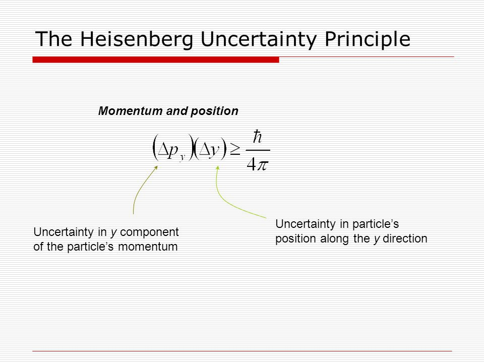 Momentum and position Uncertainty in y component of the particle's momentum Uncertainty in particle's position along the y direction The Heisenberg Un