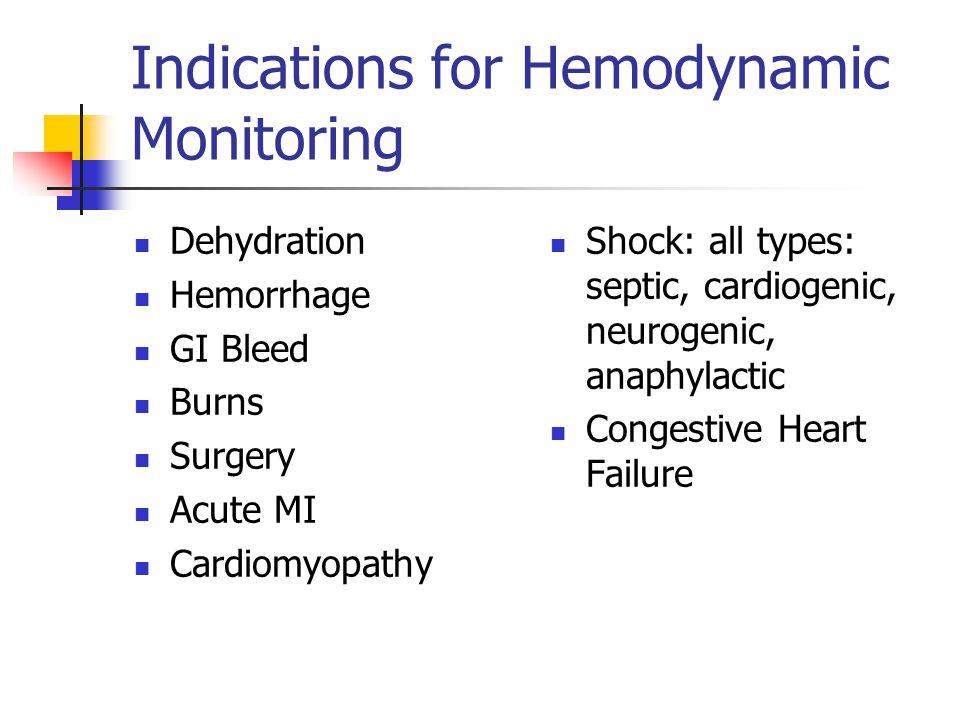 Indications for Hemodynamic Monitoring Dehydration Hemorrhage GI Bleed Burns Surgery Acute MI Cardiomyopathy Shock: all types: septic, cardiogenic, neurogenic, anaphylactic Congestive Heart Failure