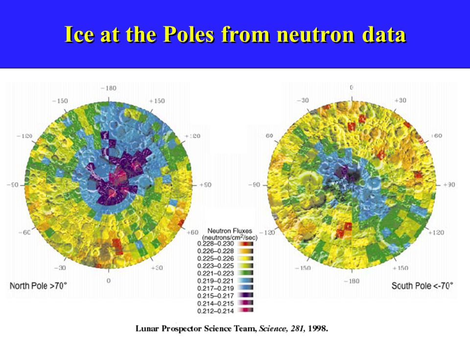 Ice at the Poles from neutron data