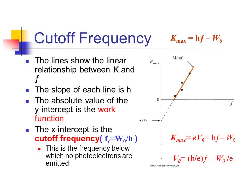 Cutoff Frequency The lines show the linear relationship between K and ƒ The slope of each line is h The absolute value of the y-intercept is the work function The x-intercept is the cutoff frequency( f c =W 0 /h ) This is the frequency below which no photoelectrons are emitted - W 1 - W 2 - W 3 K max = hƒ – W 0 K max = eV 0 = hƒ– W 0 V 0 = (h/e)ƒ – W 0 /e
