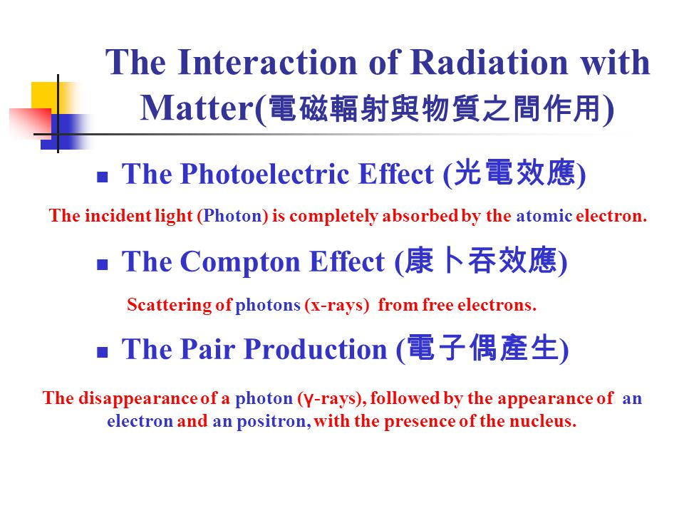Scattering of photons (x-rays) from electrons. Compton shift The Compton Effect ( 康卜吞效應 )