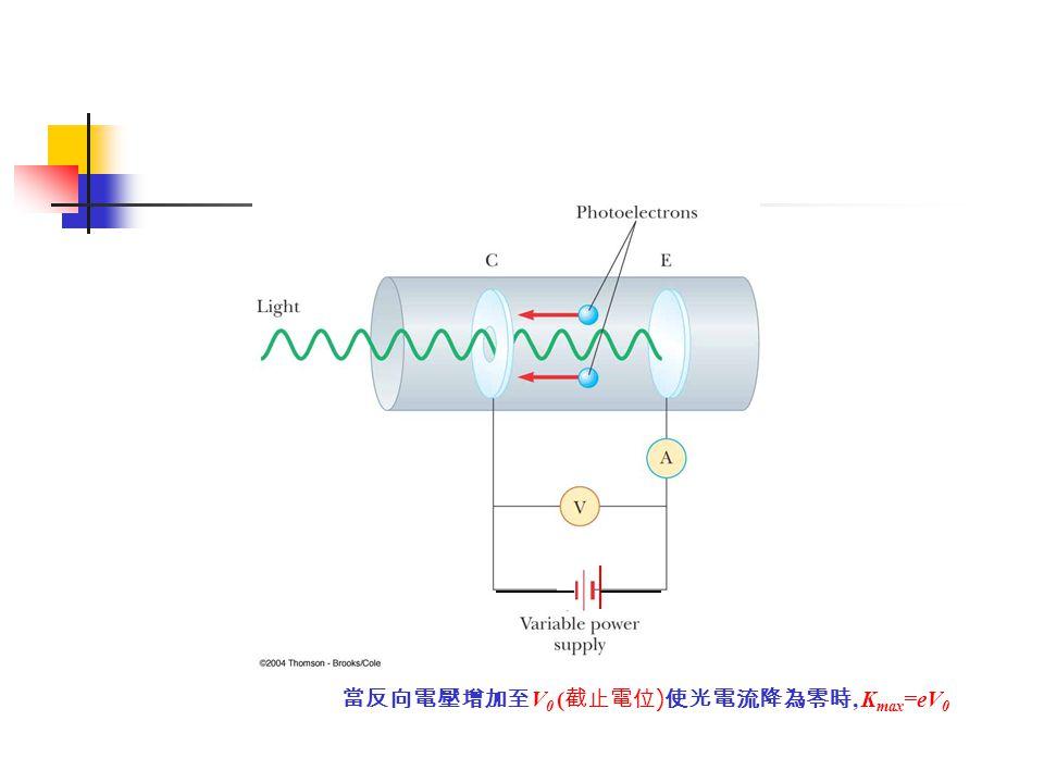 當反向電壓增加至 V 0 ( 截止電位 ) 使光電流降為零時, K max =eV 0