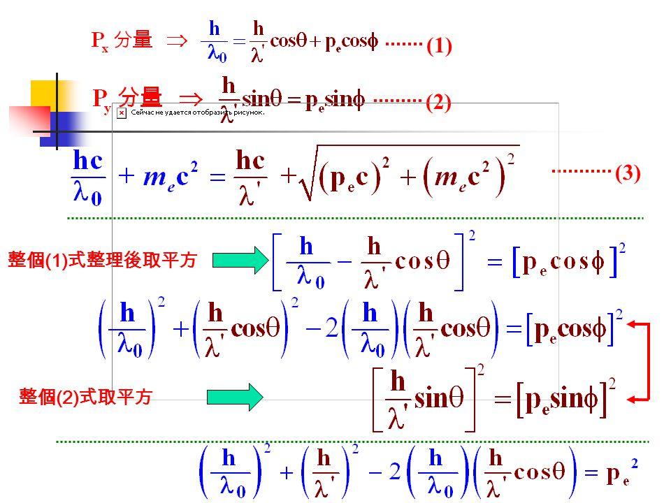 (1) (2) (3) 整個 (1) 式整理後取平方 整個 (2) 式取平方