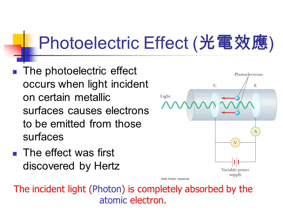 The Compton Effect x y 電子動量 p e 電子能量 E 2 = (pc) 2 + ( m e c 2 ) 2 (1) (2) (3)
