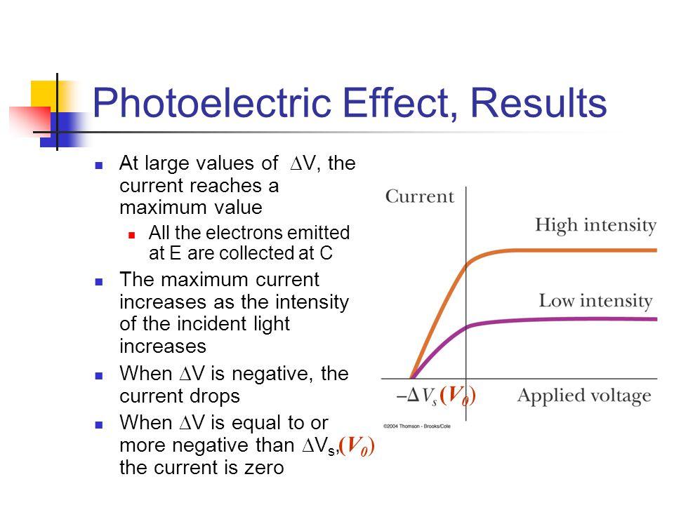 Photoelectric Effect Feature 1 光電子的動能與照射光強度之間有何關係 .