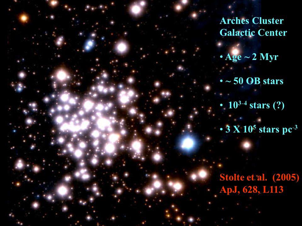 Arches Cluster Galactic Center Age ~ 2 Myr ~ 50 OB stars 10 3-4 stars (?) 3 X 10 5 stars pc -3 Stolte et al. (2005) ApJ, 628, L113