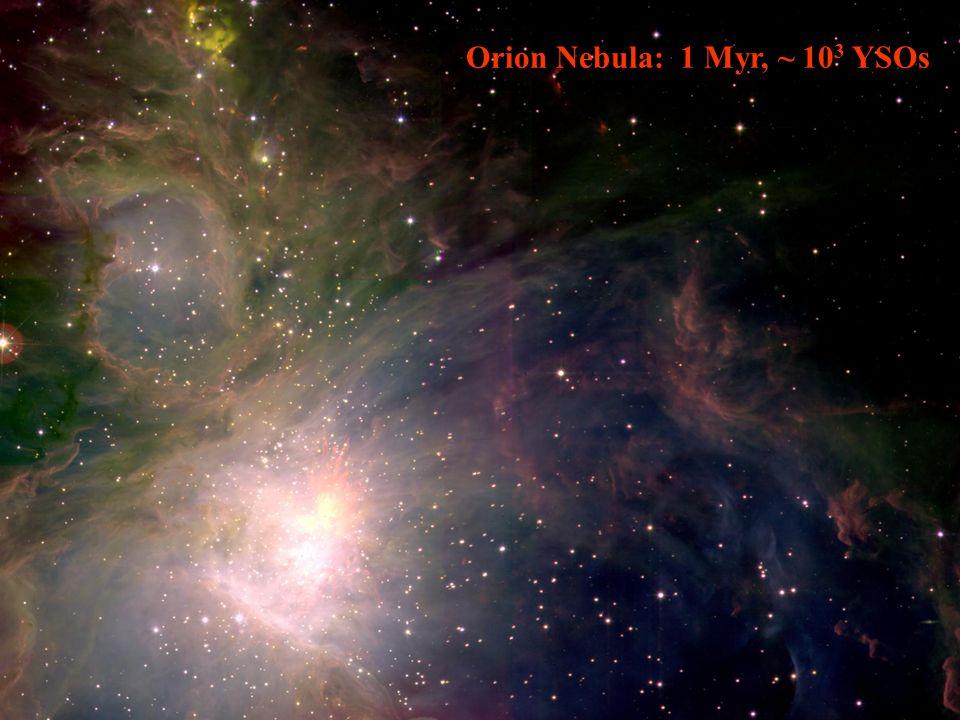 Orion Nebula: 1 Myr, ~ 10 3 YSOs