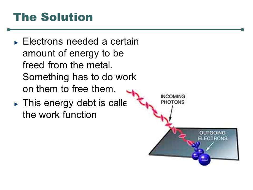 The Solution Electrons needed a certain amount of energy to be freed from the metal.