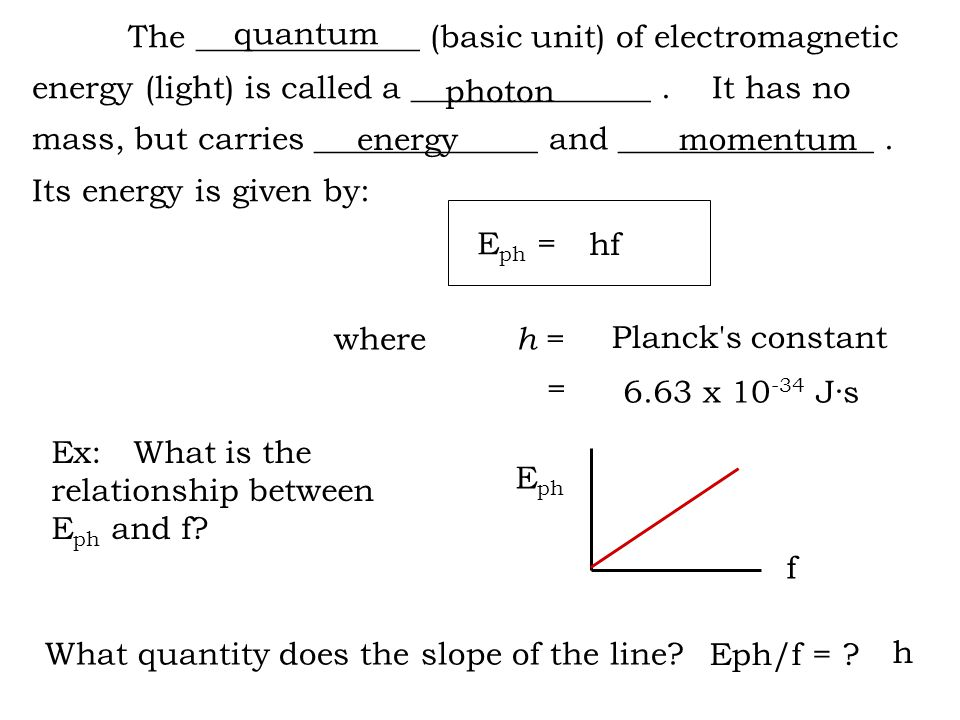 E ph = where h = = E ph f The ______________ (basic unit) of electromagnetic energy (light) is called a _______________.