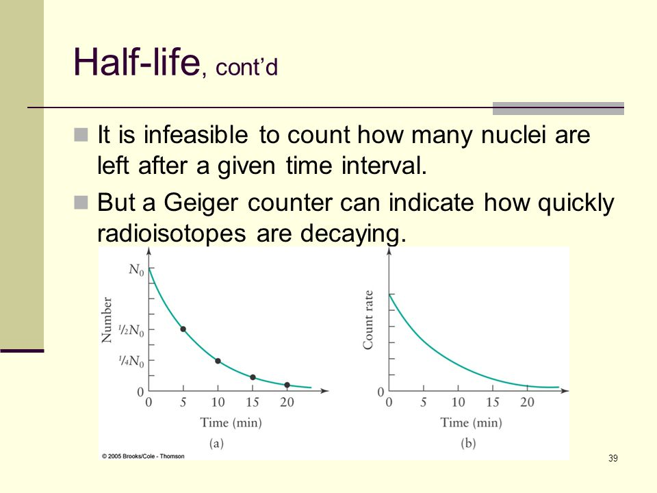 39 Half-life, cont'd It is infeasible to count how many nuclei are left after a given time interval.