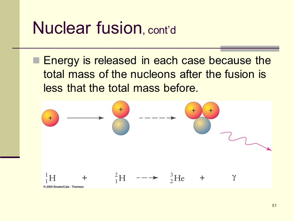 61 Nuclear fusion, cont'd Energy is released in each case because the total mass of the nucleons after the fusion is less that the total mass before.
