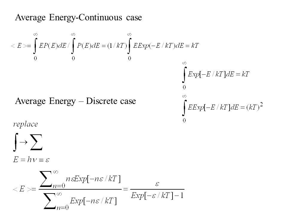 Average Energy-Continuous case Average Energy – Discrete case