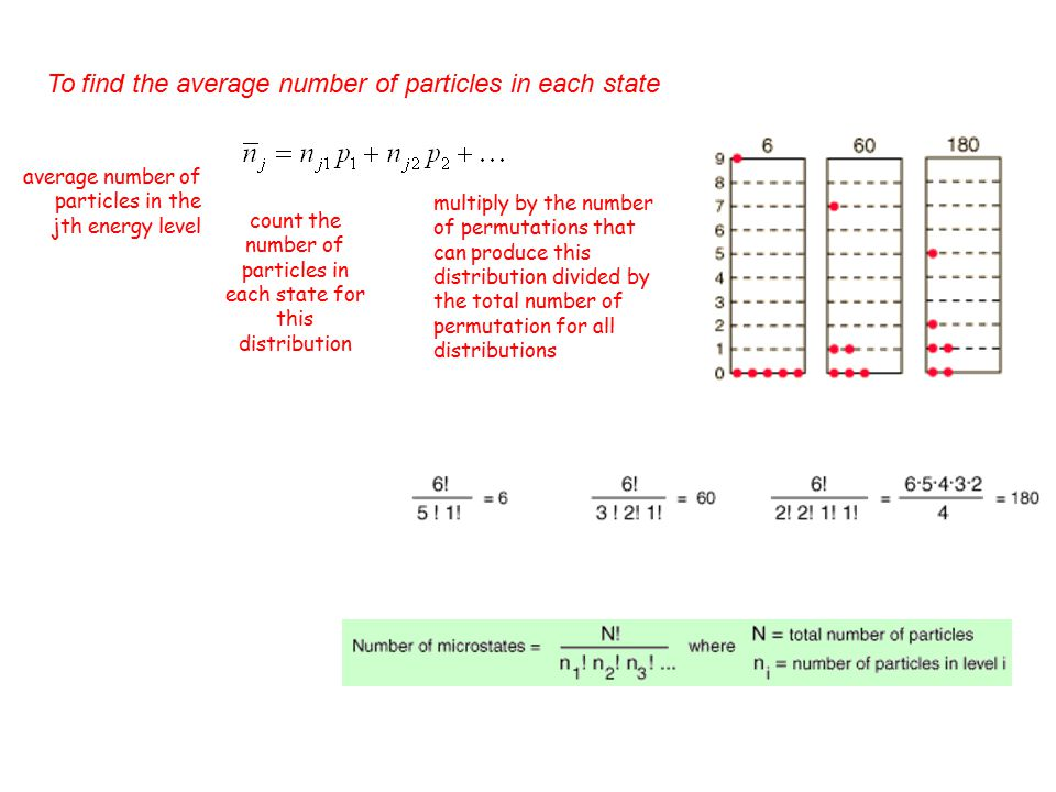 To find the average number of particles in each state average number of particles in the jth energy level count the number of particles in each state for this distribution multiply by the number of permutations that can produce this distribution divided by the total number of permutation for all distributions