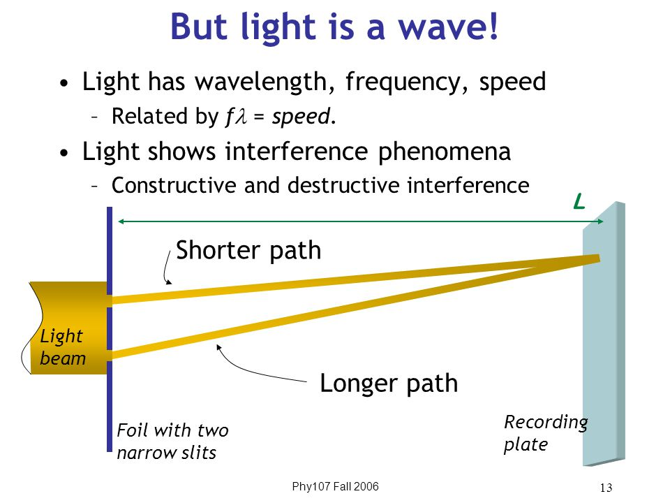 Phy107 Fall 2006 13 But light is a wave! Light has wavelength, frequency, speed –Related by f = speed. Light shows interference phenomena –Constructiv