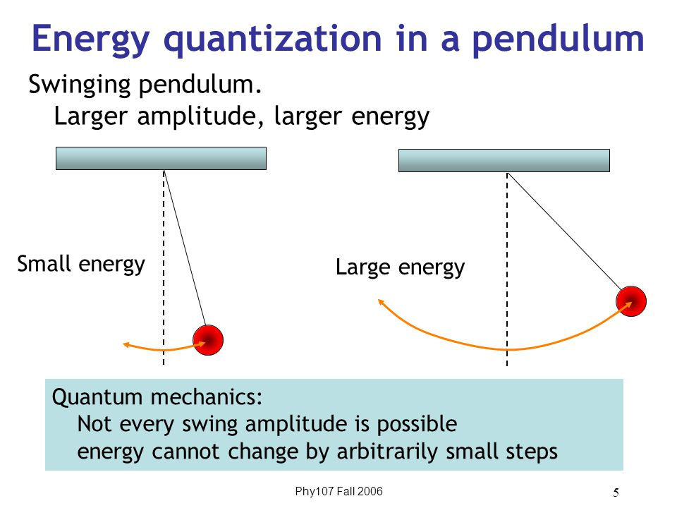 Phy107 Fall 2006 5 Energy quantization in a pendulum Swinging pendulum.