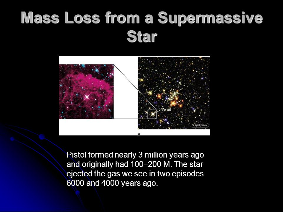 Mass Loss from a Supermassive Star Pistol formed nearly 3 million years ago and originally had 100–200 M.