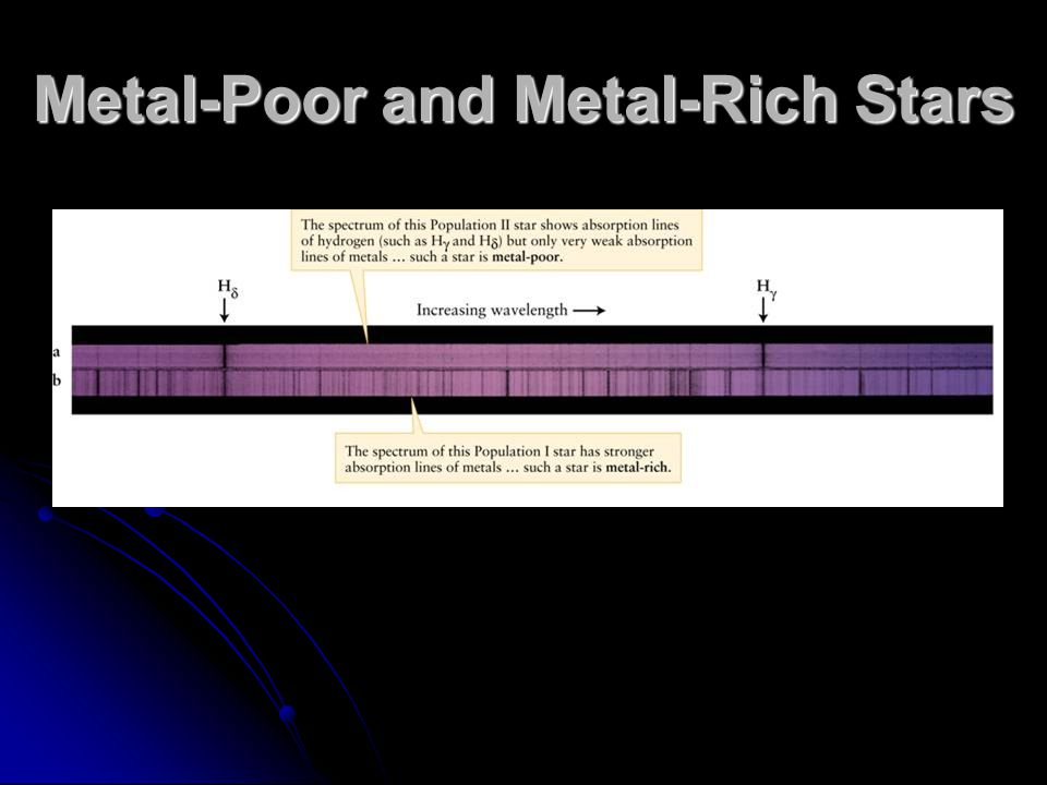 Metal-Poor and Metal-Rich Stars