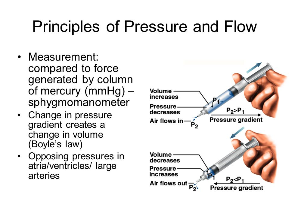 Principles of Pressure and Flow Measurement: compared to force generated by column of mercury (mmHg) – sphygmomanometer Change in pressure gradient creates a change in volume (Boyle's law)‏ Opposing pressures in atria/ventricles/ large arteries