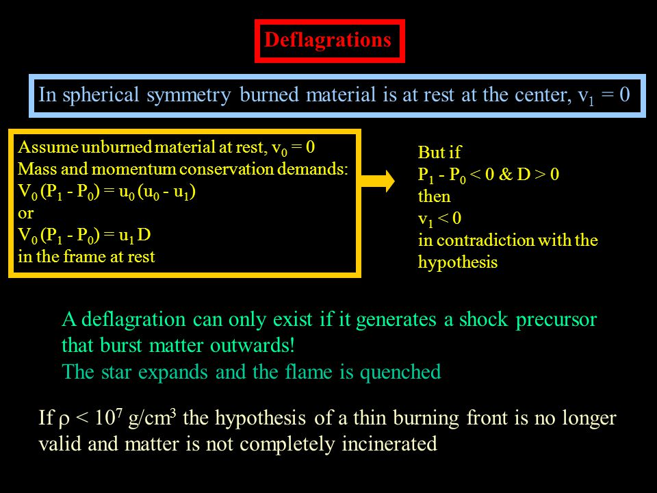 Deflagrations In spherical symmetry burned material is at rest at the center, v 1 = 0 Assume unburned material at rest, v 0 = 0 Mass and momentum conservation demands: V 0 (P 1 - P 0 ) = u 0 (u 0 - u 1 ) or V 0 (P 1 - P 0 ) = u 1 D in the frame at rest But if P 1 - P 0 0 then v 1 < 0 in contradiction with the hypothesis A deflagration can only exist if it generates a shock precursor that burst matter outwards.