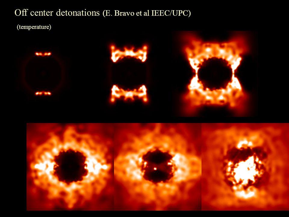 Off center detonations (E. Bravo et al IEEC/UPC) (temperature)
