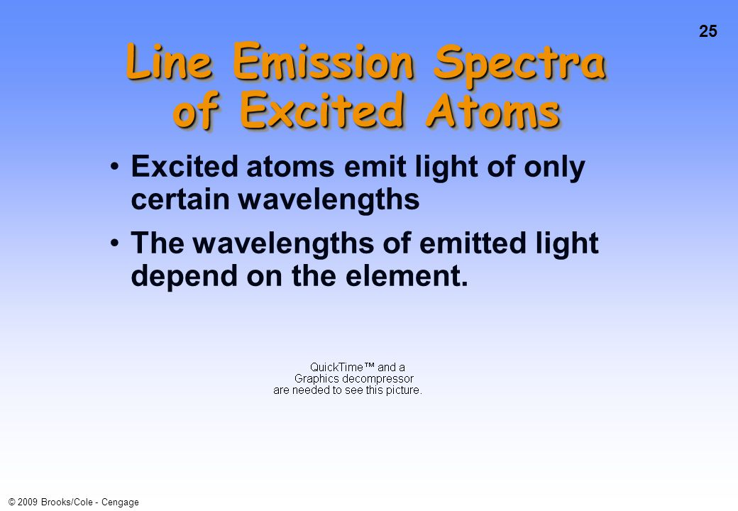 25 © 2009 Brooks/Cole - Cengage Line Emission Spectra of Excited Atoms Excited atoms emit light of only certain wavelengths The wavelengths of emitted light depend on the element.